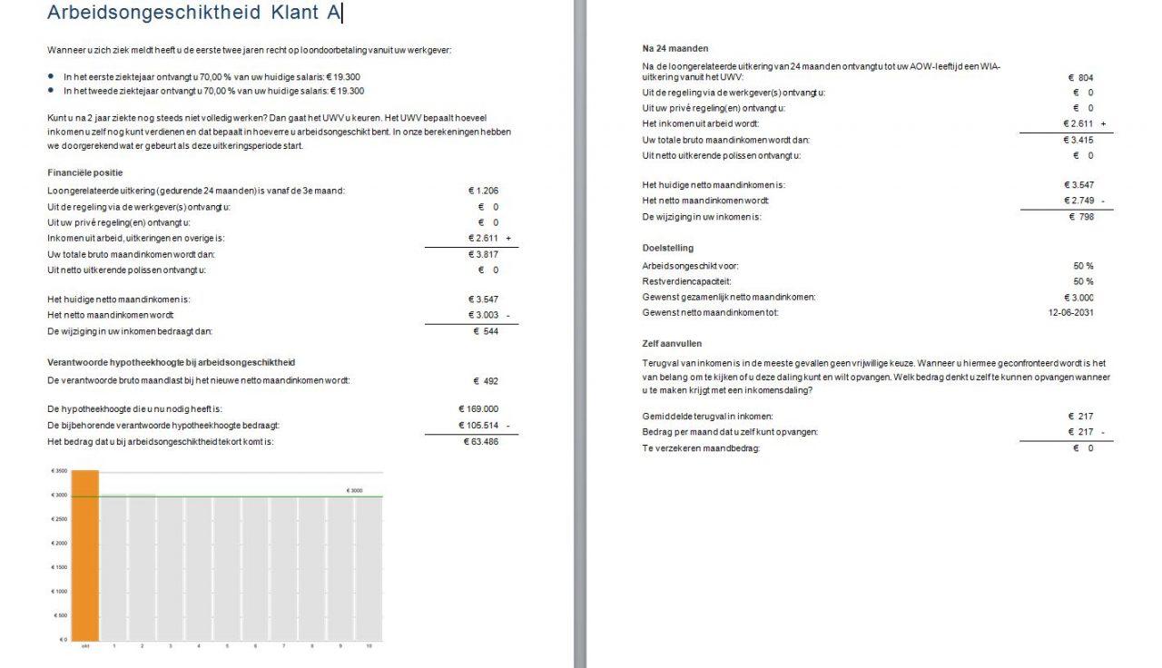 Adviesrapport Arbeidsongeschiktheid